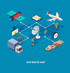 gps route map flowchart vector image