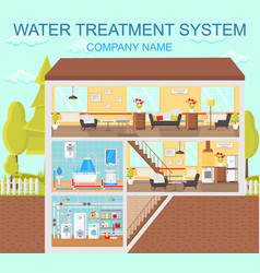 Water treatment system flat vector