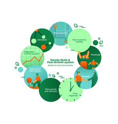 new sustainable world concept infographic vector image
