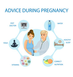 Pregnancy healthcare advices flat poster vector