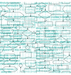Flowchart diagrams background vector