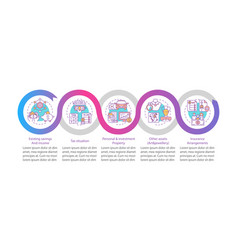 Comprehensive financial plan infographic template vector