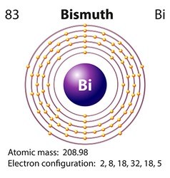 Diagram representation of the element bismuth vector image