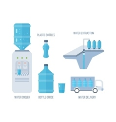 Water cooler Bottle office plastic Water vector