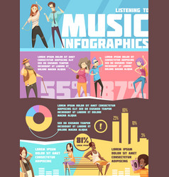 People listening music infographics vector