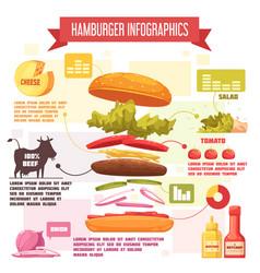 hamburger retro cartoon infographics vector image
