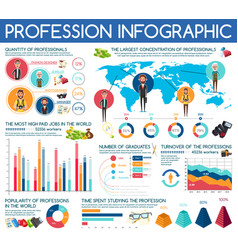 Professions infographic statistic charts vector