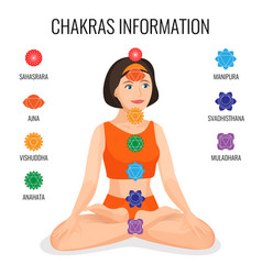 Chakras information with round labels on girl in vector