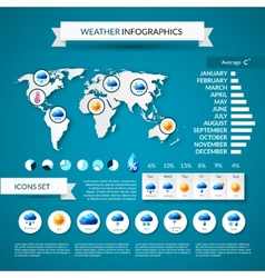 Weather Infographics Set vector