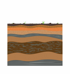 Clay layers of earth vector