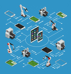 electronics factory isometric flowchart vector image