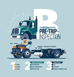 Pre-trip inspection class b truck vector