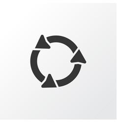 roundabout icon symbol premium quality isolated vector image