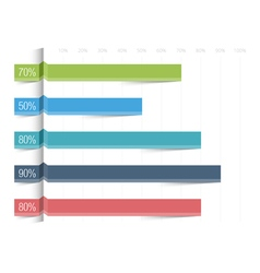 Bar Graph Template vector image