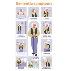 Dementia signs symptoms infographic vector