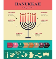 Infographics of famous symbols for the Jewish vector