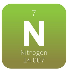Nitrogen chemical element vector