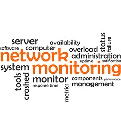 word cloud network monitoring vector image