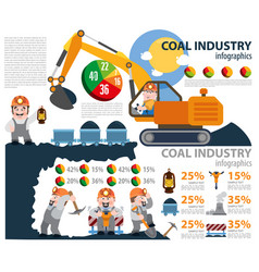 coal industry infographics coal industry mining vector image