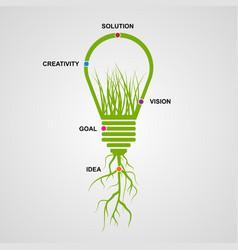 Light bulb infographics design line style concept vector image