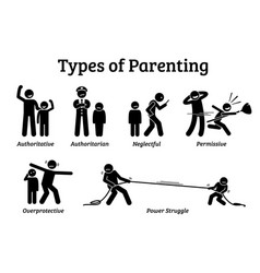 types parenting style stick figure icon vector image