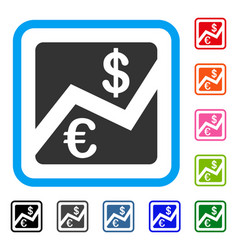 euro and dollar finance framed icon vector image