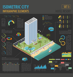 Flat 3d isometric resort hotel and city map vector