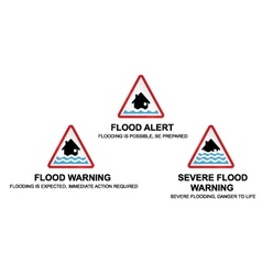 Flood warning signs vector