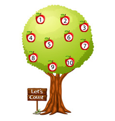 numbers on apple tree vector image