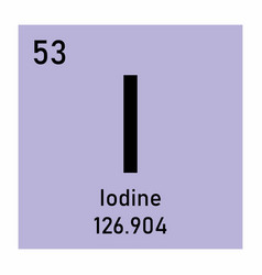 Iodine chemical symbol vector