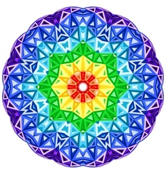 Rainbow kaleidoscope vibrant circle vector