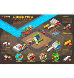 Export trade logistics infographic icons vector