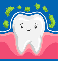 Tooth is protected from bacteria vector
