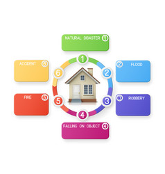 Model house infographic vector