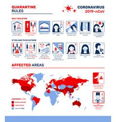 quarantine rules flat infographics vector image