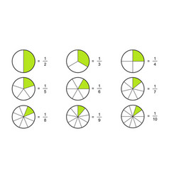 Fraction pie divided into slices fractions vector