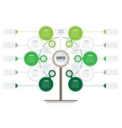 Vertical timeline infographics tree vector
