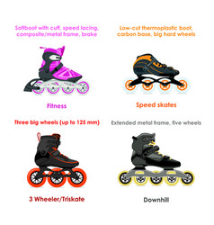 inline skate types - set i vector image