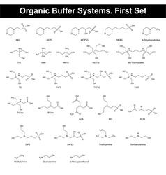 Organic buffer agents vector
