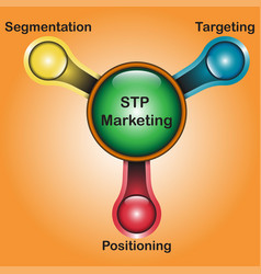 Stp marketing diagram - water tap design vector
