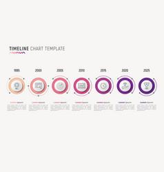 Timeline chart infographic design for data vector
