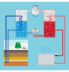 Energy-saving heating pump system scheme heating p vector