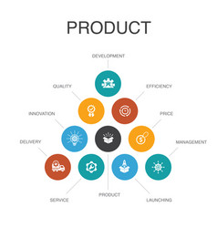 Product infographic 10 steps conceptprice vector