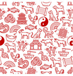 Chinese symbols seamless pattern vector