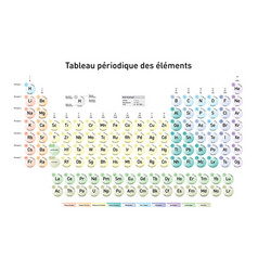 Simple periodic table of the elements french vector