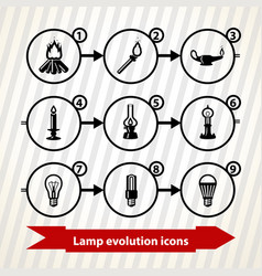 Lamp evolution icons vector