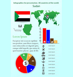 Sudan infographics for presentation all vector