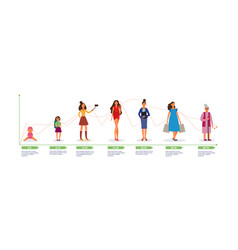 Woman life cycle and age difference set flat vector