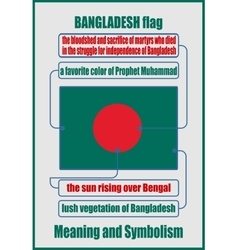 Bangladesh national flag meaning and symbolism vector