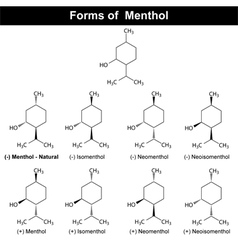 Stereoisomers of menthole molecule vector